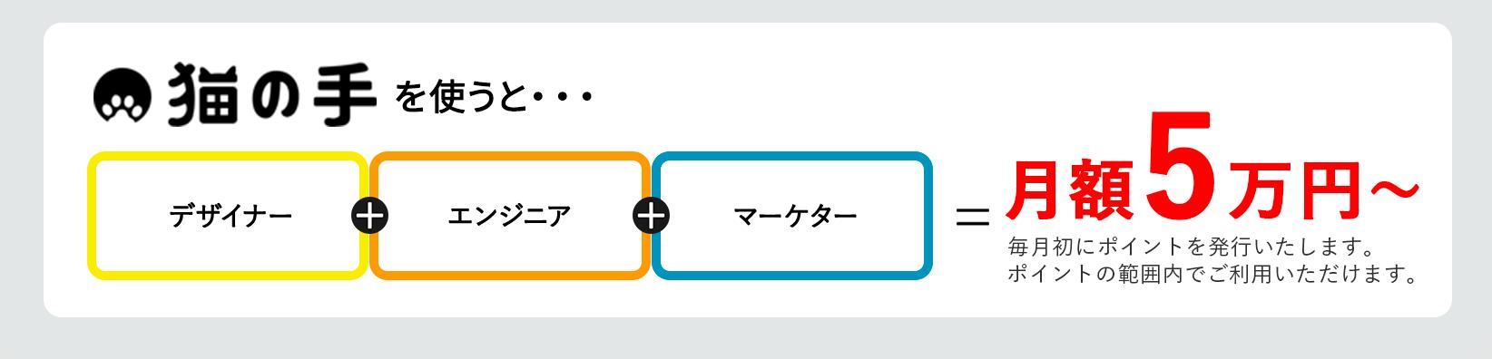 猫の手を使うと・・・デザイナー+エンジニア+マーケター=お申込後3ヶ月間 月額8万円